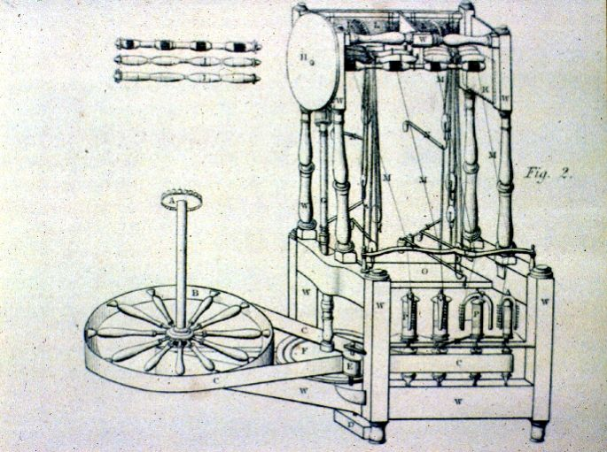 Inventor Of The Water Powered Spinning Frame In 1769 | Frameswalls.org