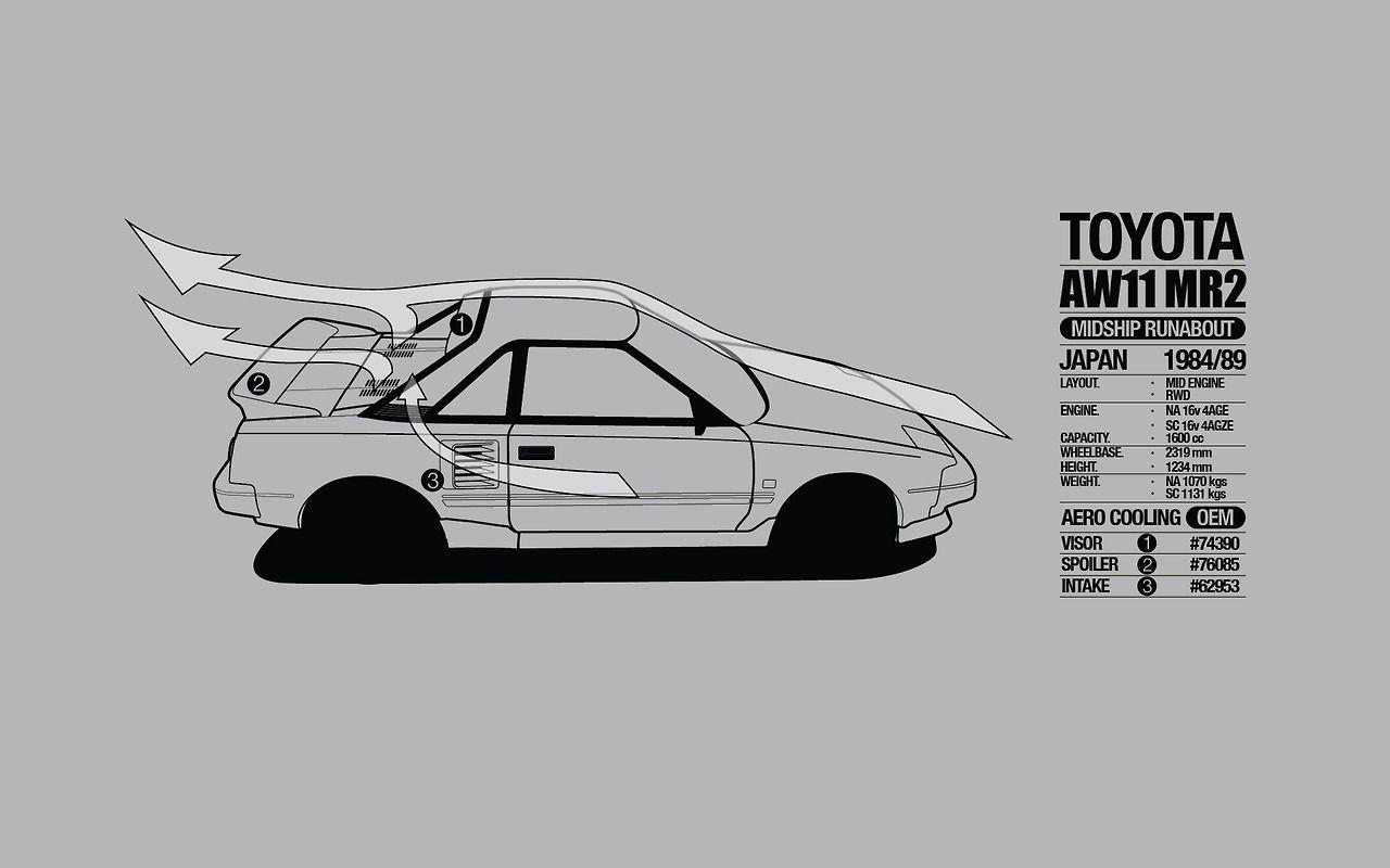 Toyota Aw11 Mr2