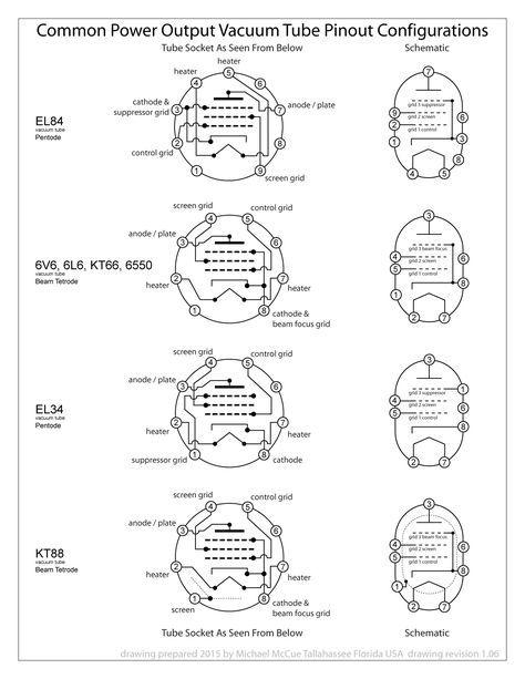 Vacuum tube socket wiring cakewalk forums also figure typical multi unit symbols radio stuff codes rh pinterest