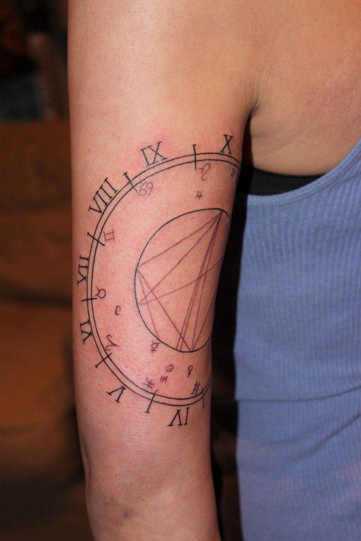 Astro birth chart tattoo idea tattoo designs pinterest birth astro birth chart tattoo idea geenschuldenfo Images