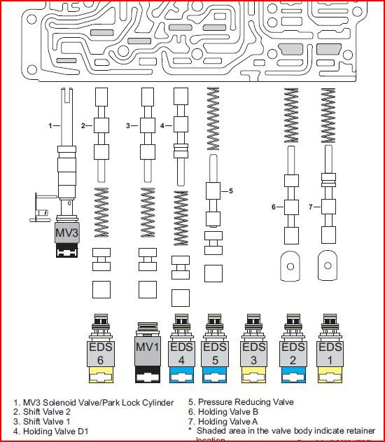 ford cd4e solenoid diagram html