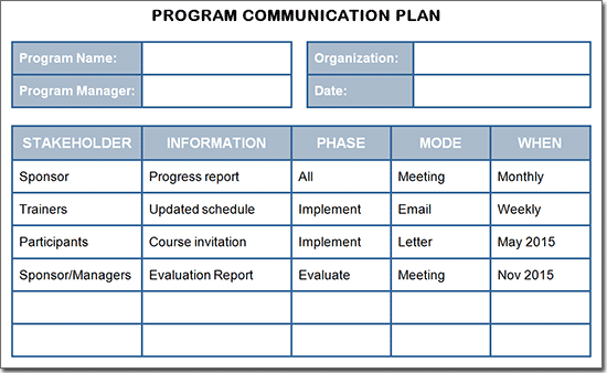 Project Communication Plan Template  Google Search  Work