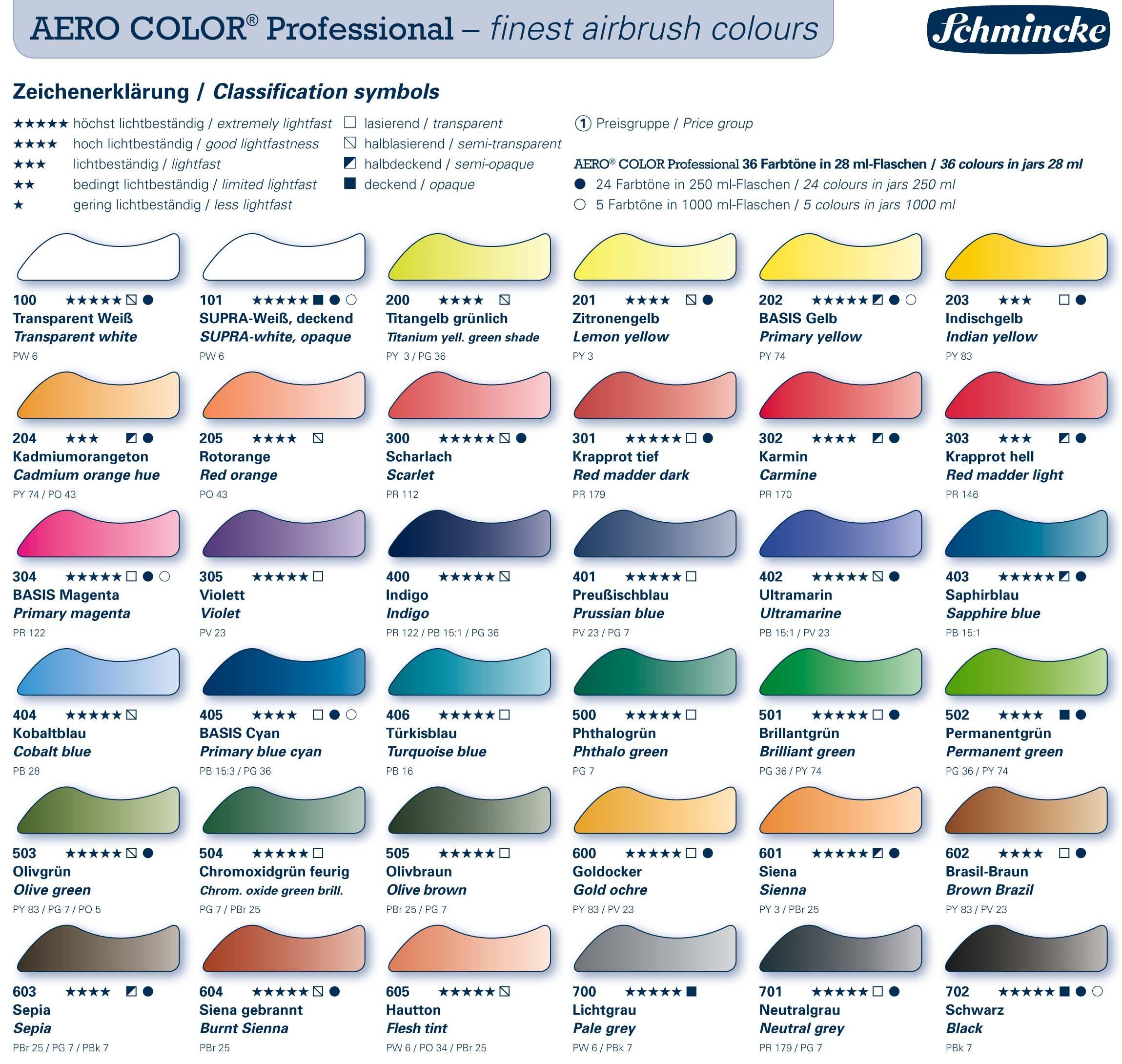Schmincke Aero Color Professional Inks Colour Chart