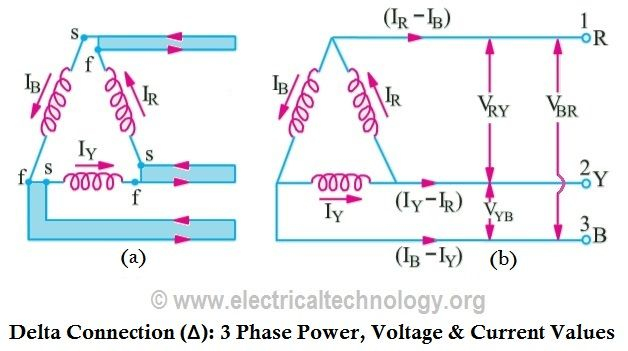 delta connection (�) 3 phase power, voltage & current values 3 phase star delta wiring diagram at 3 Phase Delta Wiring Diagram