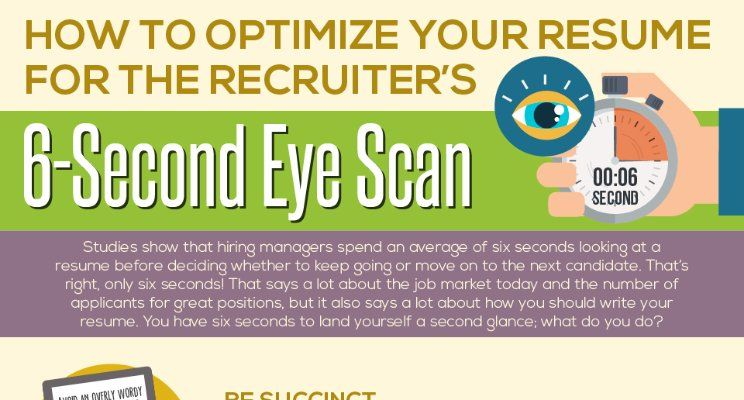 Recruiter Biases and Deal Breakers Infographic by Great Resumes - great resumes fast