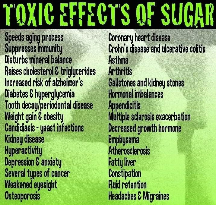 how to eliminate sugar in diet