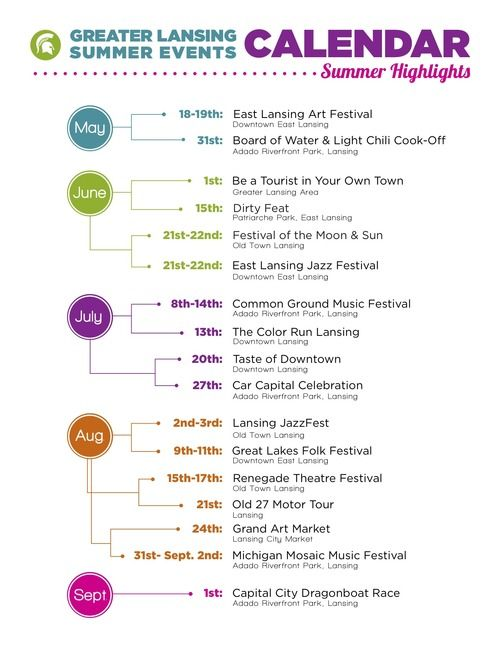 greater lansing summer events calendar from tumblr love lansing pinterest inspiration. Black Bedroom Furniture Sets. Home Design Ideas