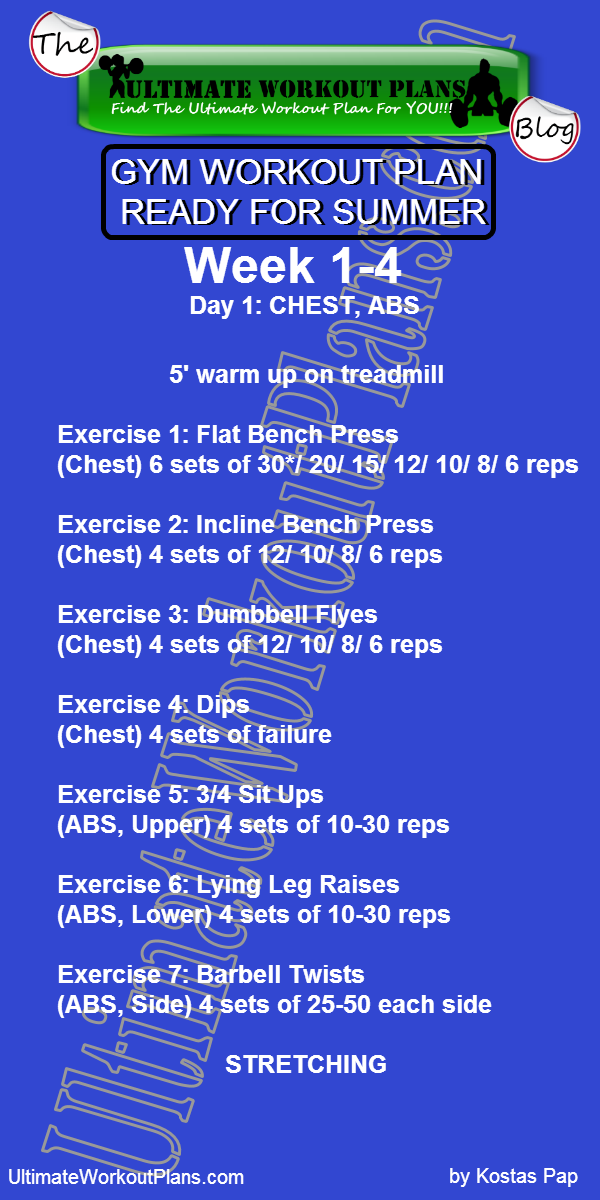 GYM WORKOUT PLAN READY FOR SUMMER MEN DAY 1 CHEST ABS UltimateWorkoutPlans