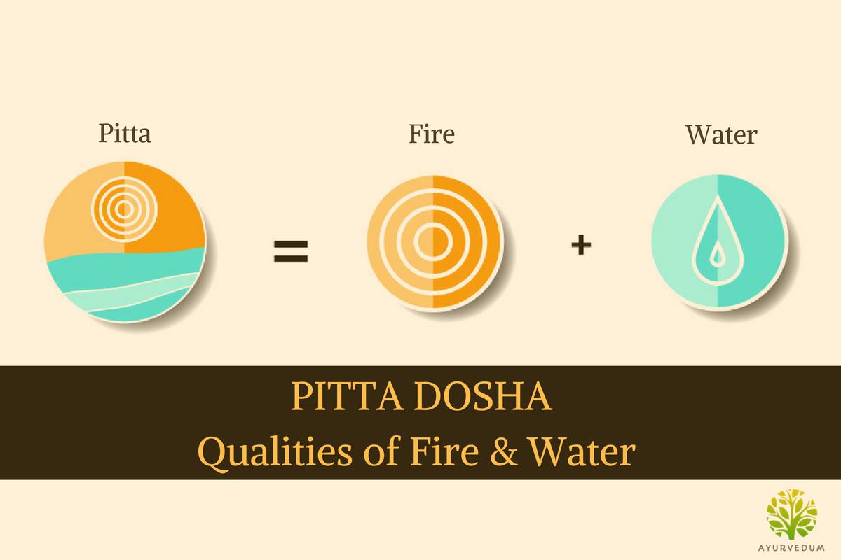 Understanding Pitta Dosha - Fire & Water | Pitta dosha
