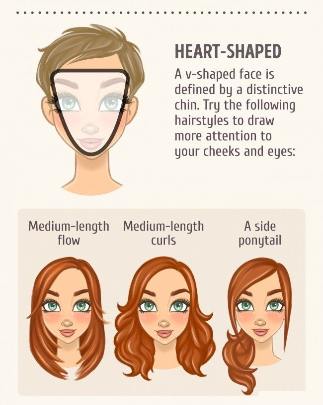 Checkout Which Hairstyle Suits On What Type Of Face Heart Shaped Face Hairstyles Heart Face Shape Face Shape Hairstyles