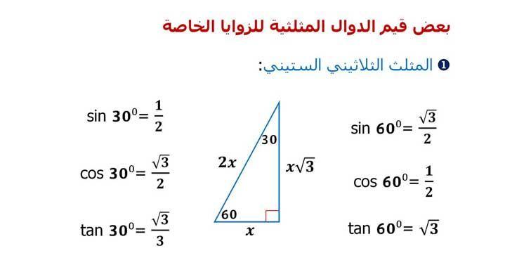 29+ Sin 300 cos 600 information