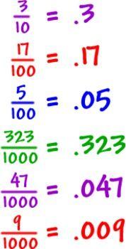 Converting Decimals To Fractions Worksheet Pagesconvert Each Terminating Decimal To A Fraction Writing Repeating Decimals Using Bar