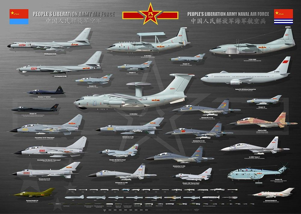 CHINESE PEOPLE'S LIBERATION ARMY AIR FORCE . 中国人民解放军空军 ...