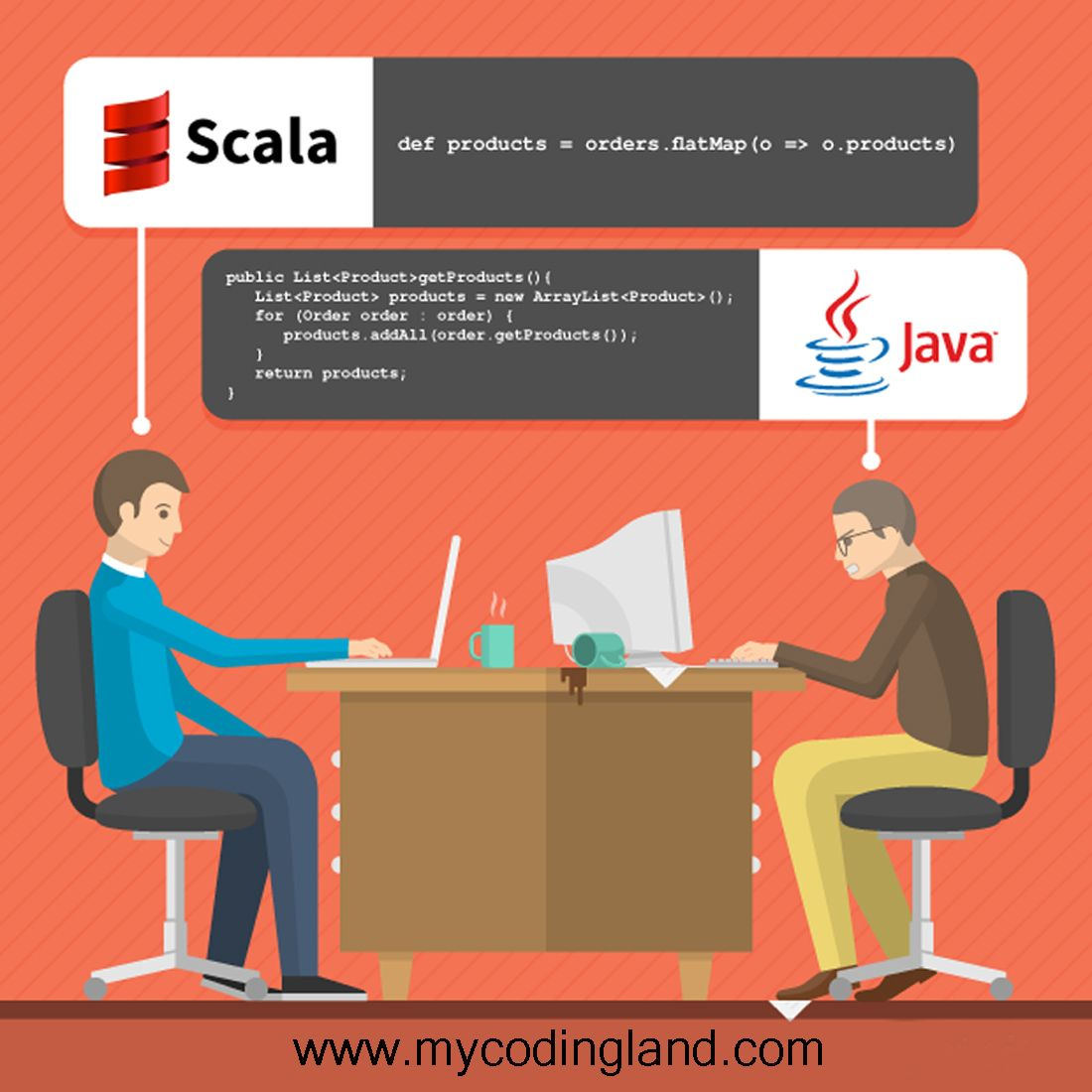 difference between scala and java programming languages  difference between scala and java programming languages infographic
