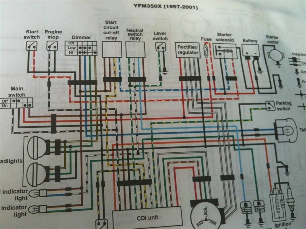 Diagram Yamaha Wiring Diagram