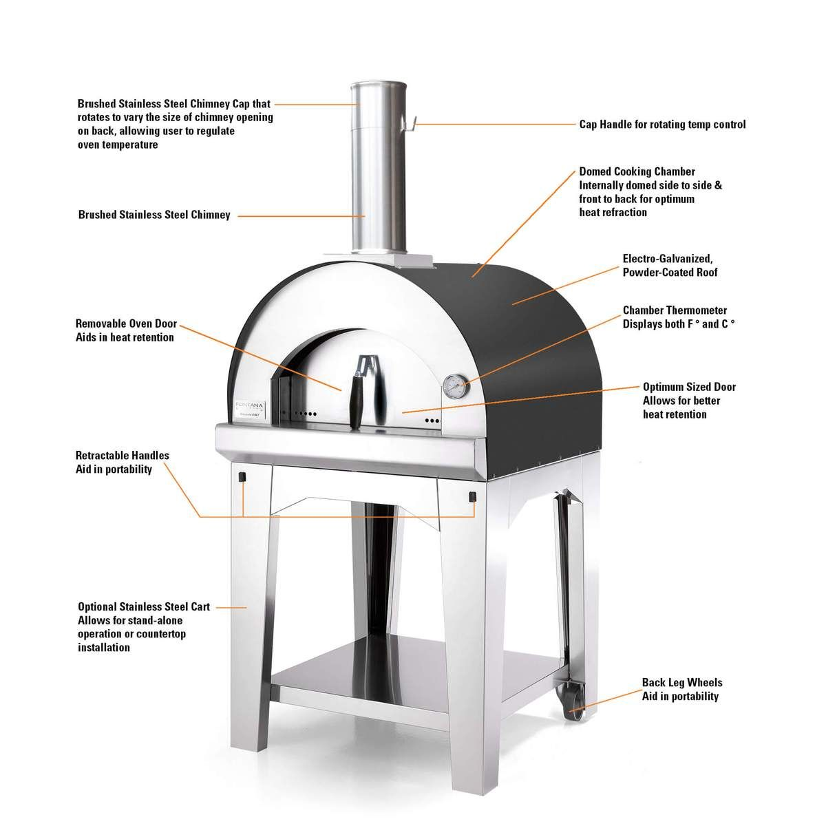 Pin On Barrel Oven Woodfired
