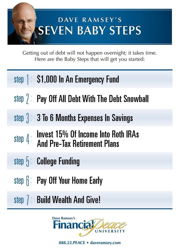 7 baby steps to financial peace // Dave Ramsey Financial Peace ...