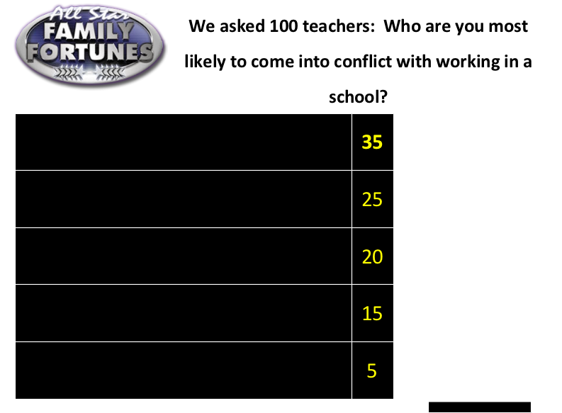 an adaptable family fortunes template in powerpoint