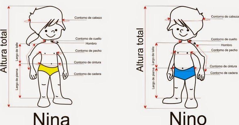 Cómo tomar medidas a los niños ~ Colours for Baby | costura ...