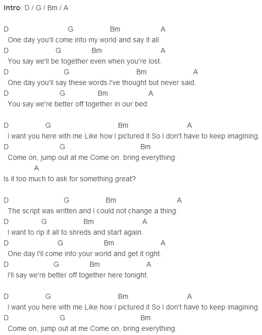 One Direction Something Great Chords | ⋆guitar⋆ | Pinterest ...