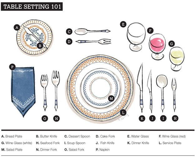 official rules of table setting tablesettings. Black Bedroom Furniture Sets. Home Design Ideas