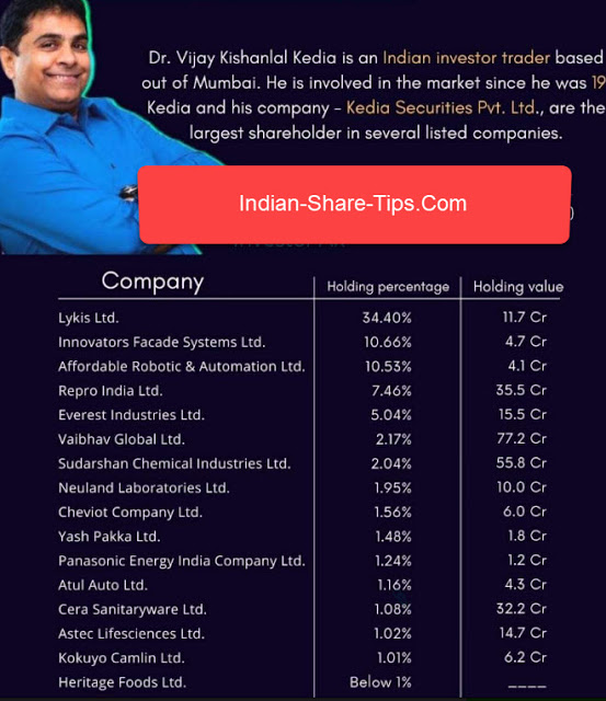Vijay Kedia Portfolio Indian Stock Market Hot Tips Picks In Shares Of India Stock Market Investment Tips Money Plan
