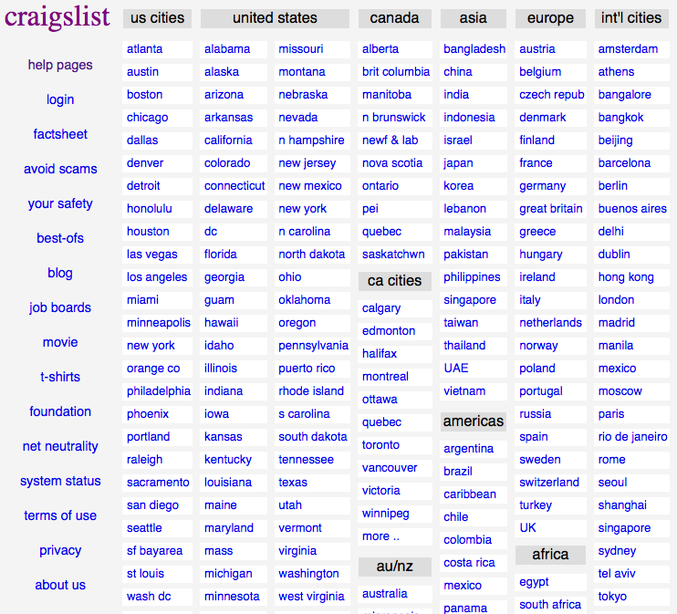Www Craigslist Com Selling On Craigslist New Things To Learn Site