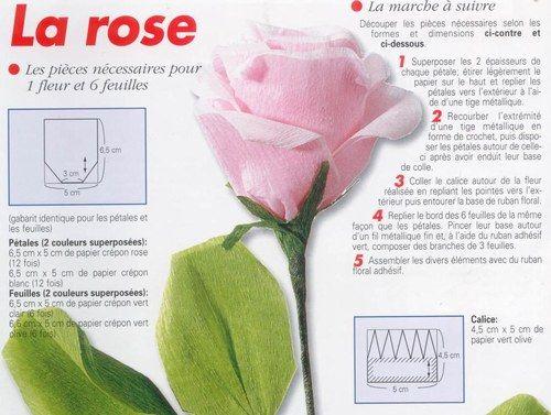 fleurs r alis es avec des serviettes en papier pinterest rose en papier crepon papier. Black Bedroom Furniture Sets. Home Design Ideas