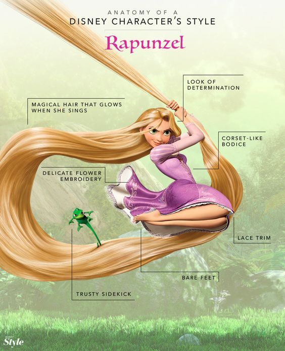 Anatomy of a Disney Character's Style: Rapunzel #disneycharacters