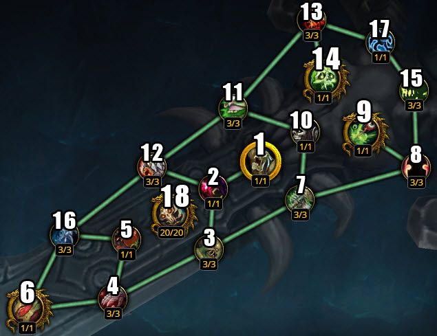 Guide To Leveling Your Unholy Artifact Weapon Apocalypse
