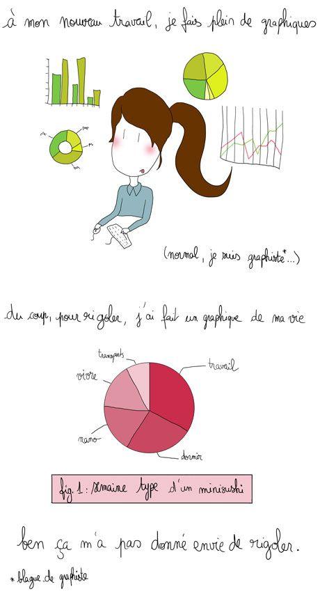 graphic designers looove to make graphs.