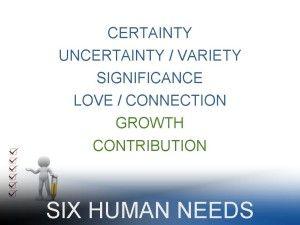 six human needs test