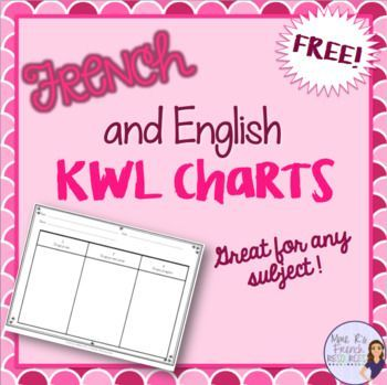 Do you need a KWL chart to use in your French class?This FREE KWL - kwl chart