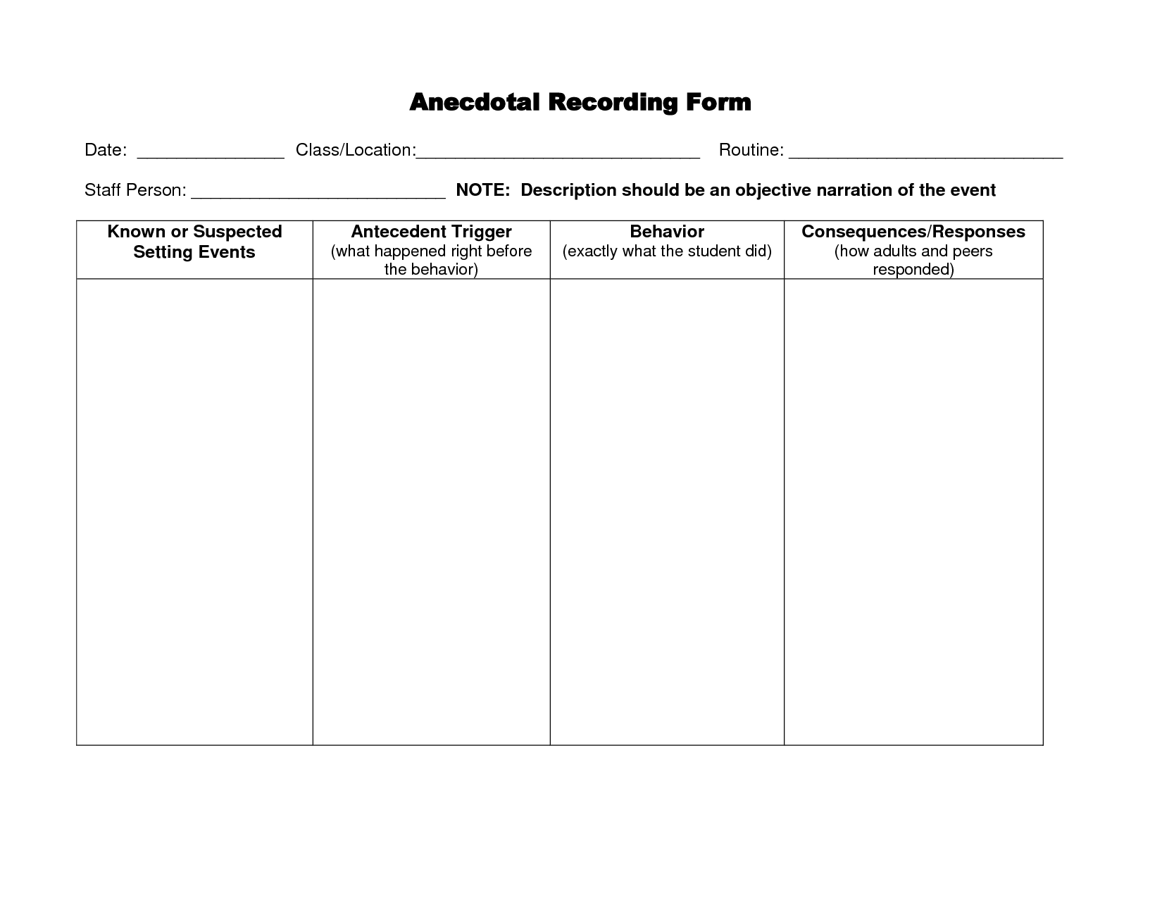 Anecdotal record examples invitation templates for Anecdotal assessment template