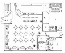 Resultado de imagen para planos de restaurantes peque os for Croquis de una cocina de restaurante