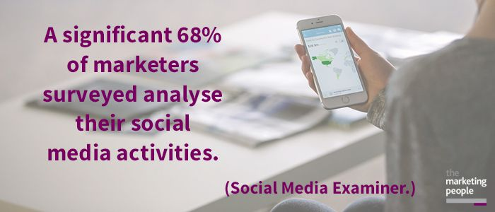 A significant 68% of marketers surveyed analyze their social media activities.