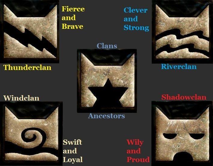 Star Clan Symbols Warriors Cats Pinterest Warrior Cats