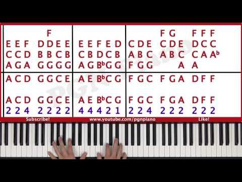 Easy How To Play When I Was Your Man Bruno Mars Piano