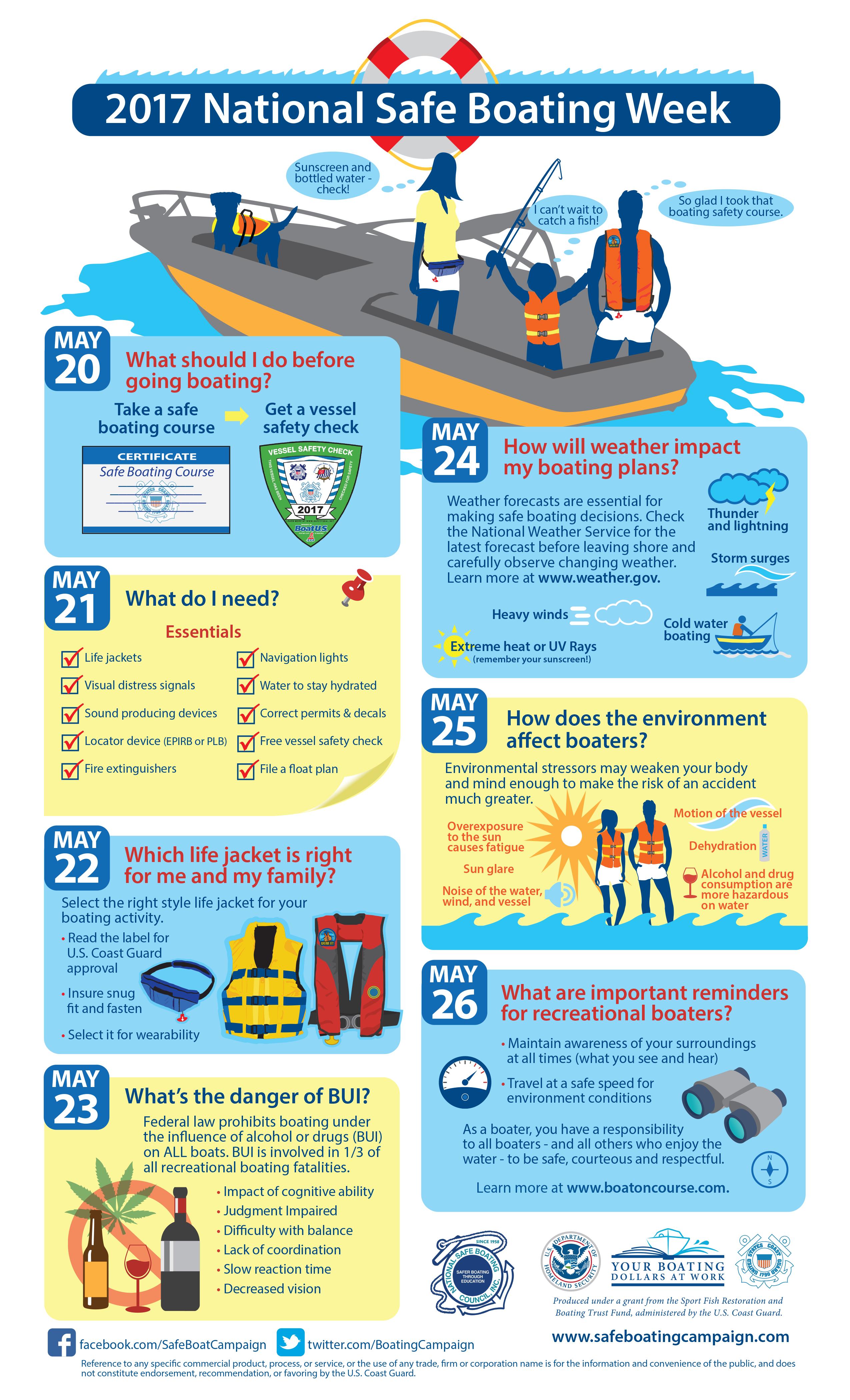 Boating Safety Tips For National Safe Boating Week