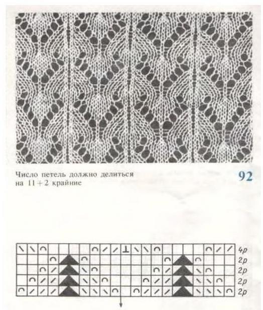 Lace knit pattern | puntos dos agujas | Pinterest | Encaje tejido ...