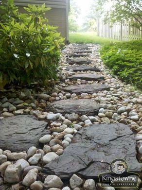 Lawn Drainage | French Drain | Backyard landscaping ...