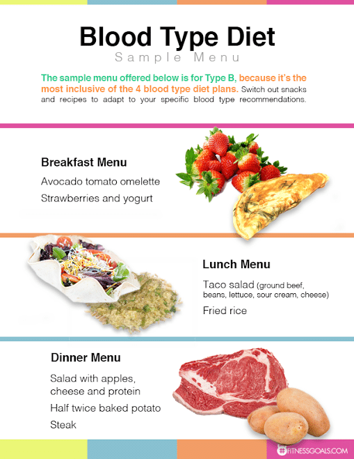 type a positive diet recipes