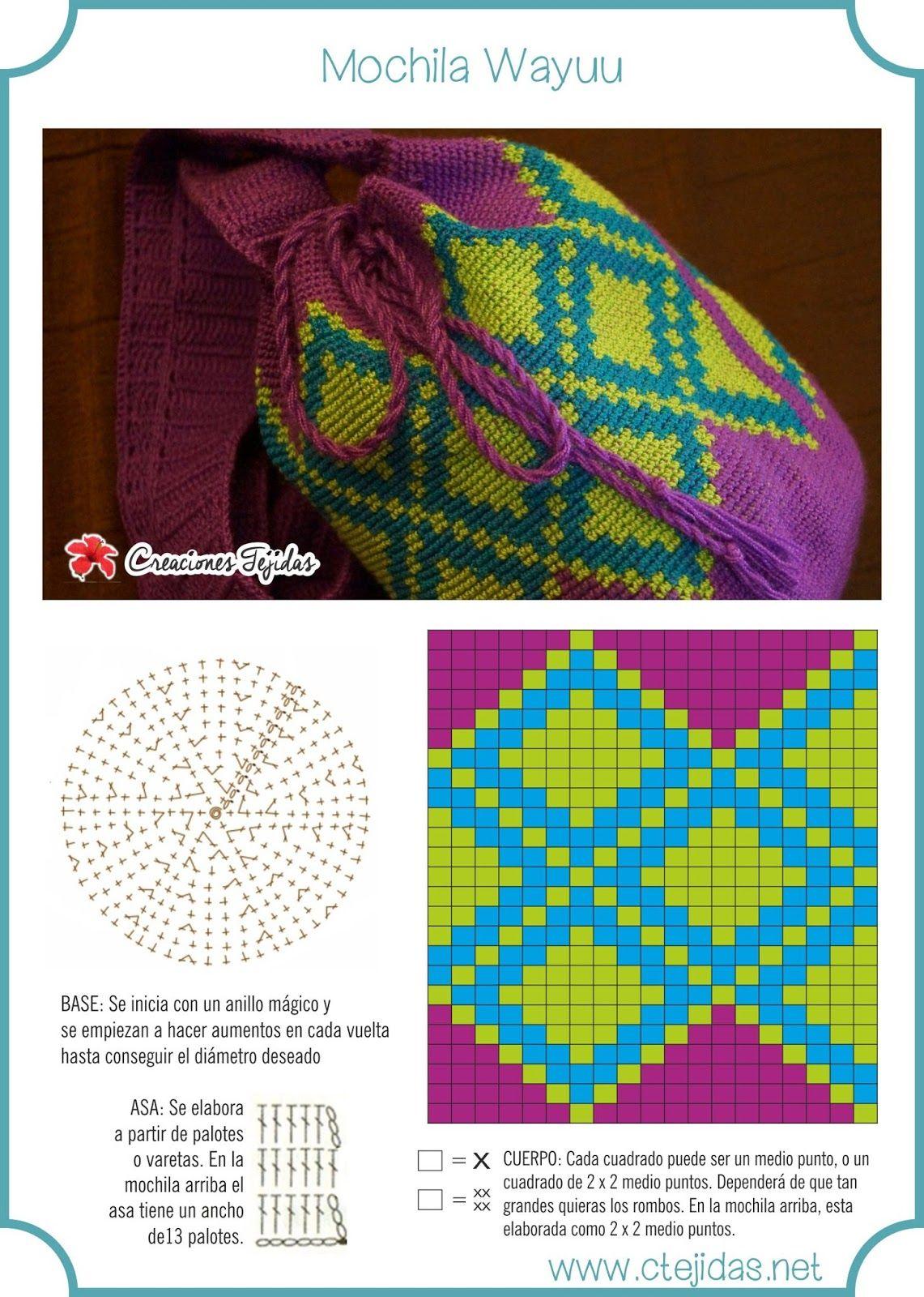 Patr n de mochila way u handarbeiten crafts labores - Bolsos tejidos a crochet ...