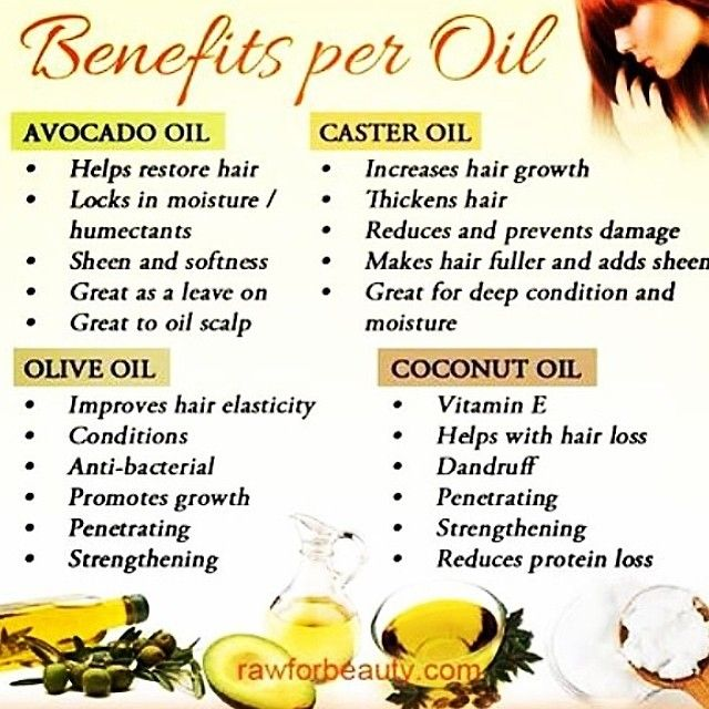 The benefits of #AvocadoOil #CasterOil #OliveOil #CoconutOil