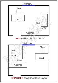 bedroom tip bad feng shui. Feng Shui Office Desk Directions | Take A Look At The Position Of Your Home Or An Desk. Try \u0026 Me Pinterest Bedroom Tip Bad