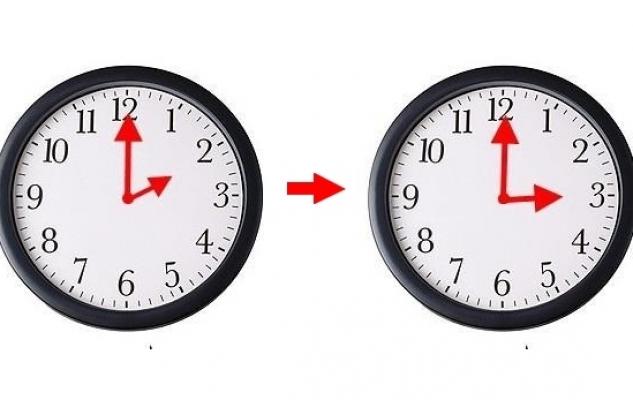 قرار سيغضب المغاربة الساعة المضافة غادي تبقى طيلة السنة Wall Clock Clock Decor