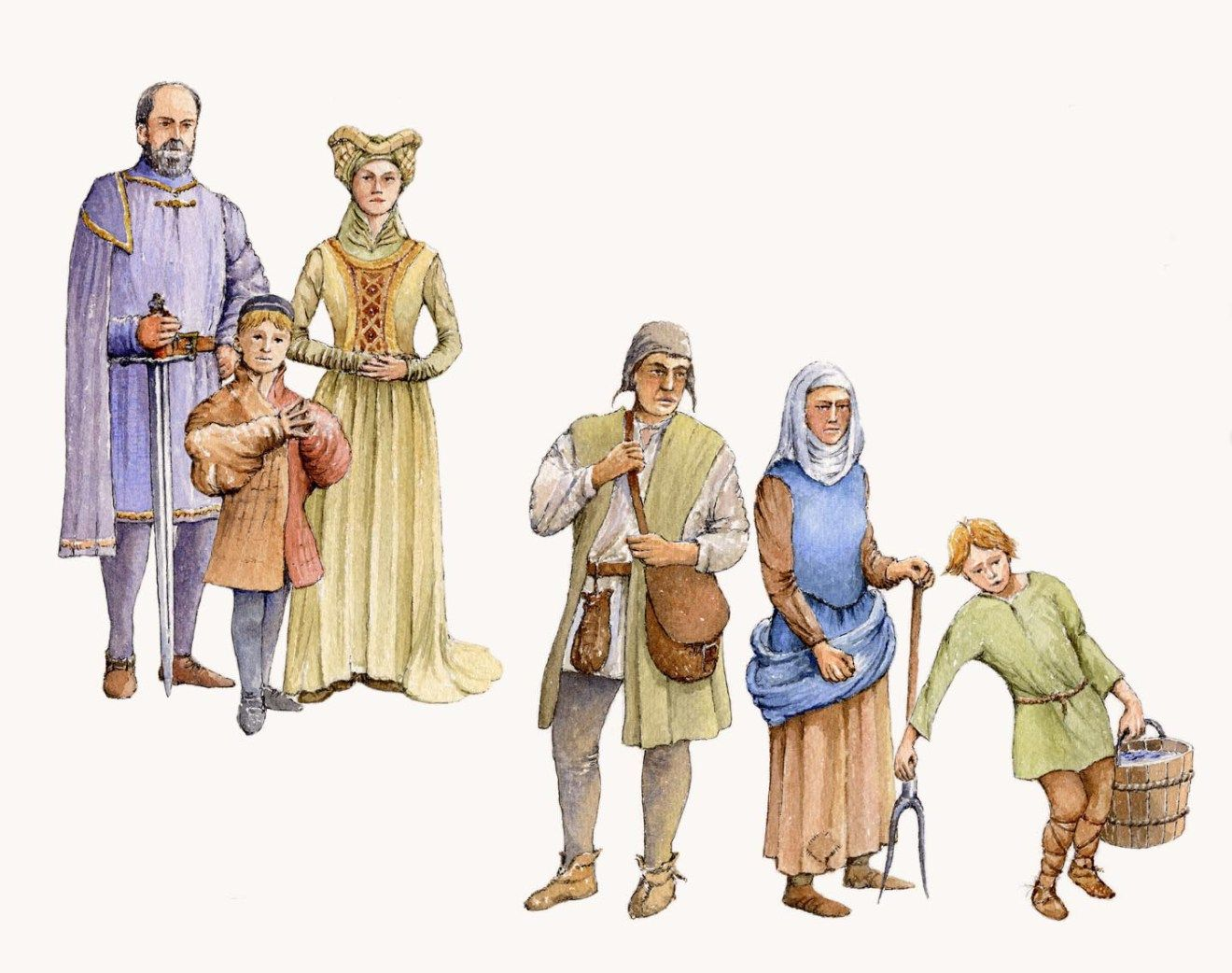 Noble versus Villager clothing during the middle ages ...