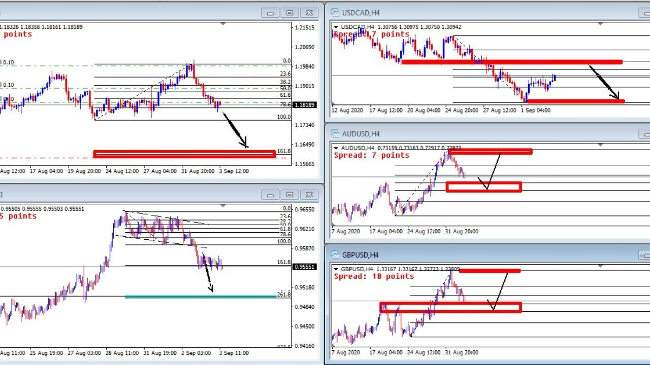 forex trading strategies guide for day and swing traders pdf to excel