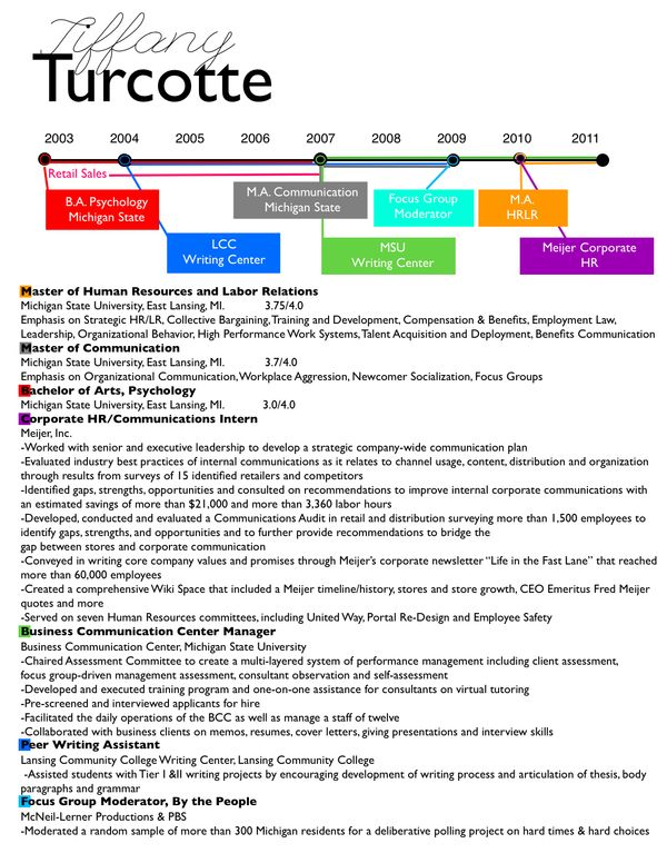 graphic resume created for communications field job search