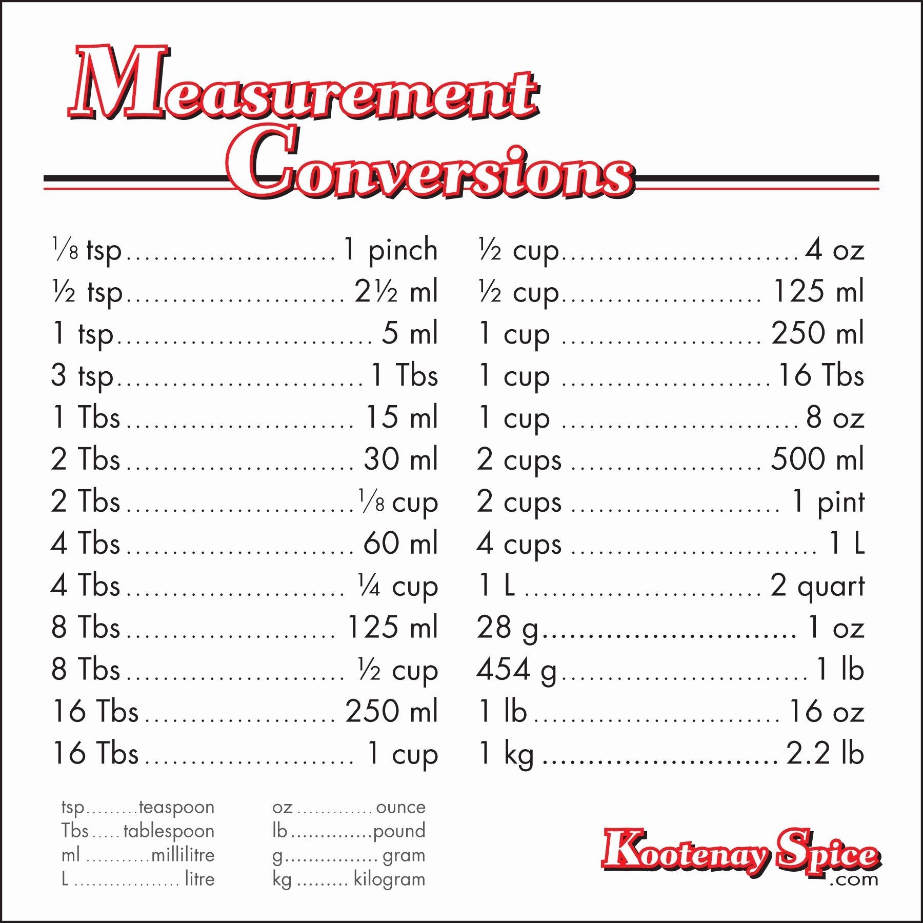 Measuring Chart For Math Best Of Measurement Conversions